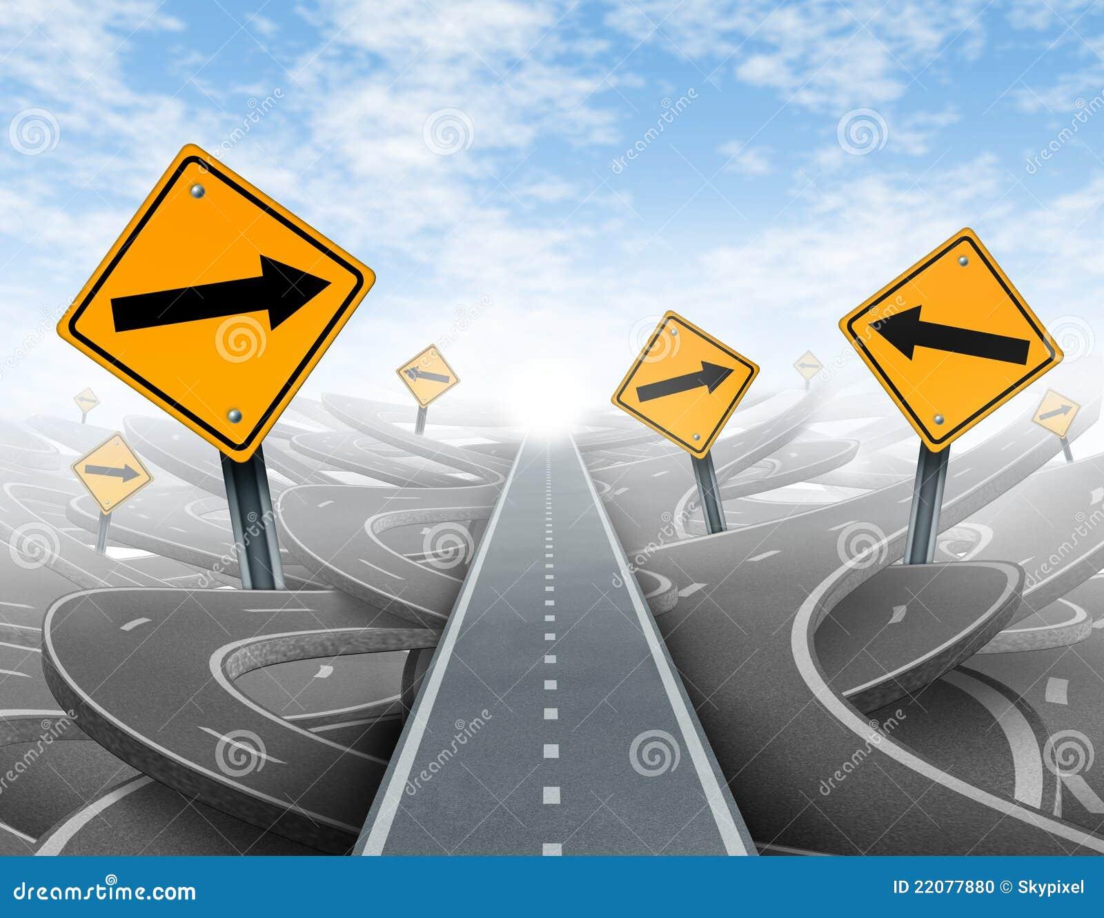 Soluciones claras de la estrategia y de la dirección
