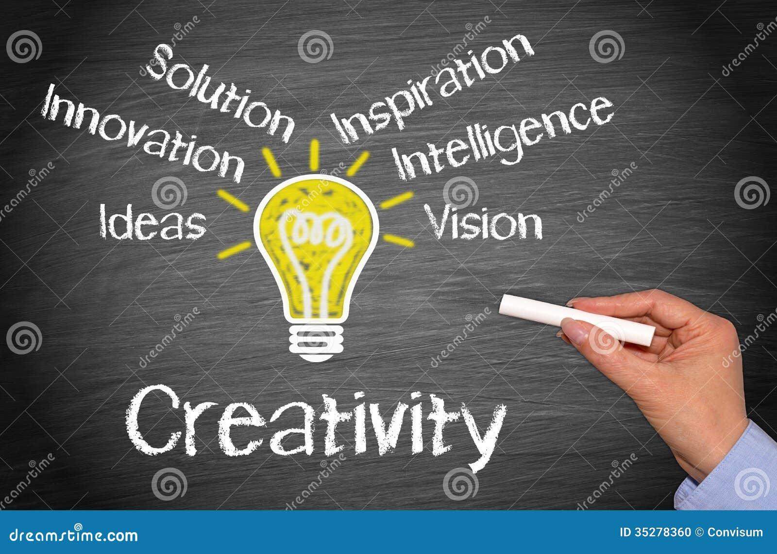Solutions de créativité sur le signe de tableau noir