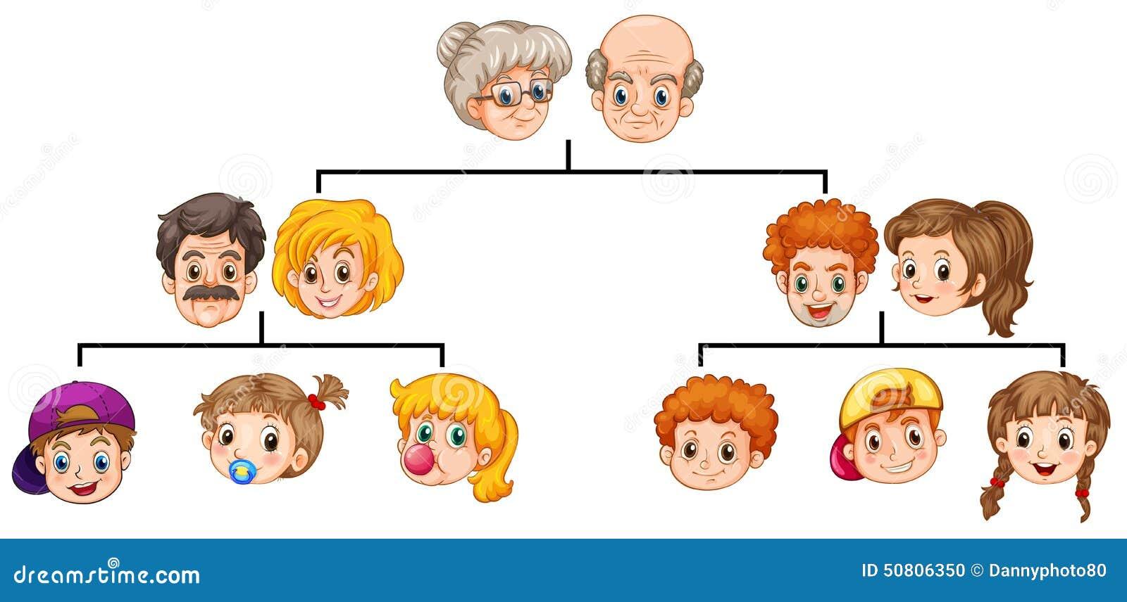 Som kan fördubbla, lätt tar tomma grupperade individuellt name nödvändiga bort för familjmapp ramar etiketter dem treevektorn dig