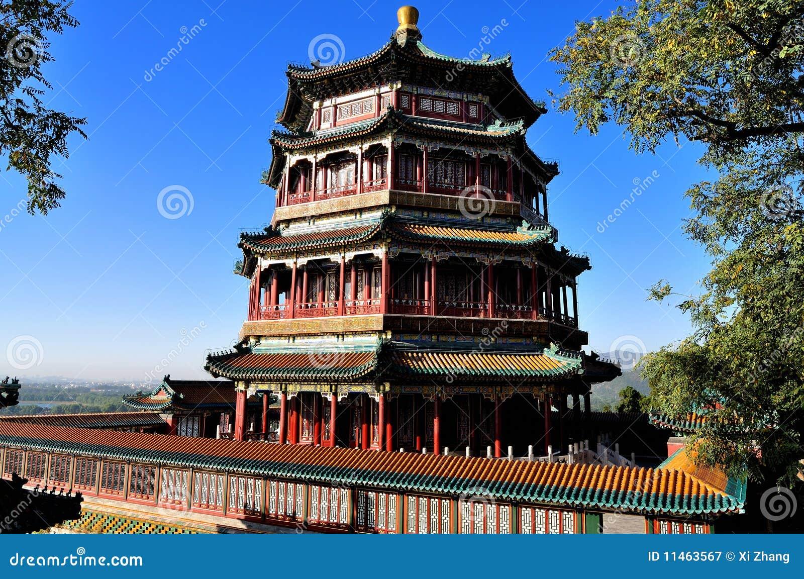 Sommer-Palast-Kontrollturm des buddhistischen Duftes (foxiangge