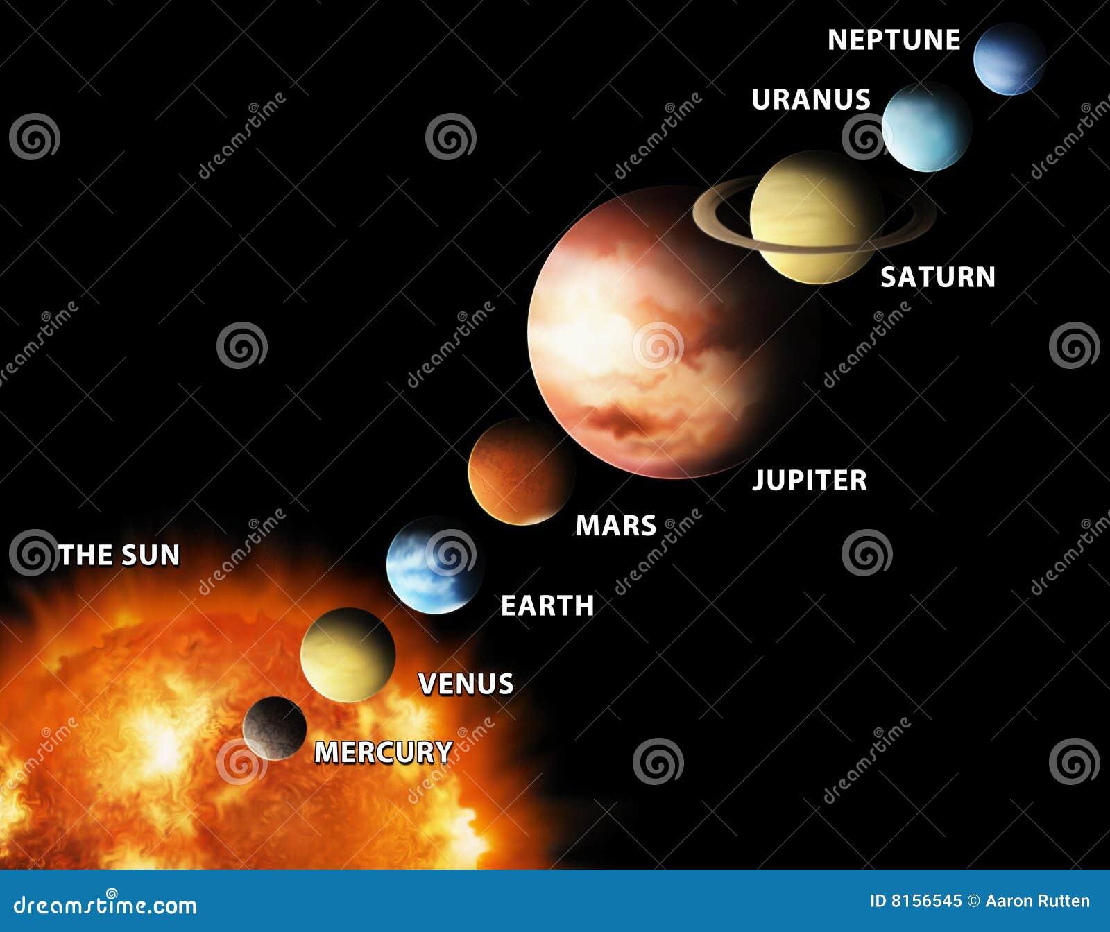 Sonnensystem stock abbildung. Bild von stern, jupiter ...