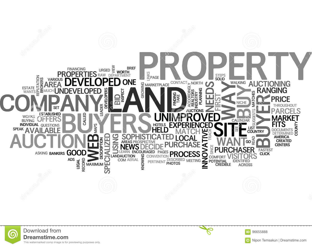 A Sophisticated Way To Buy Undeveloped Land Word Cloud Stock