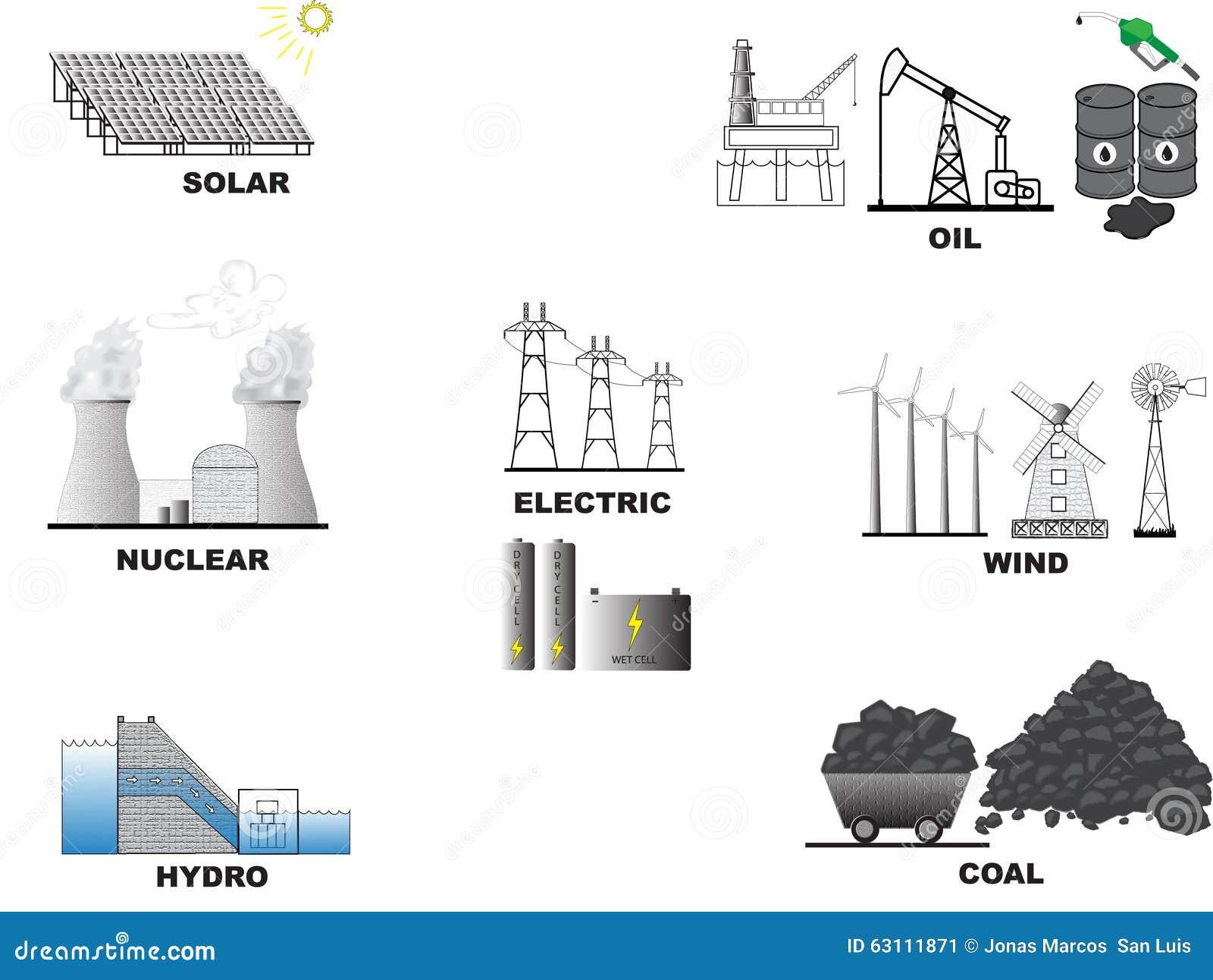 Sources d énergie