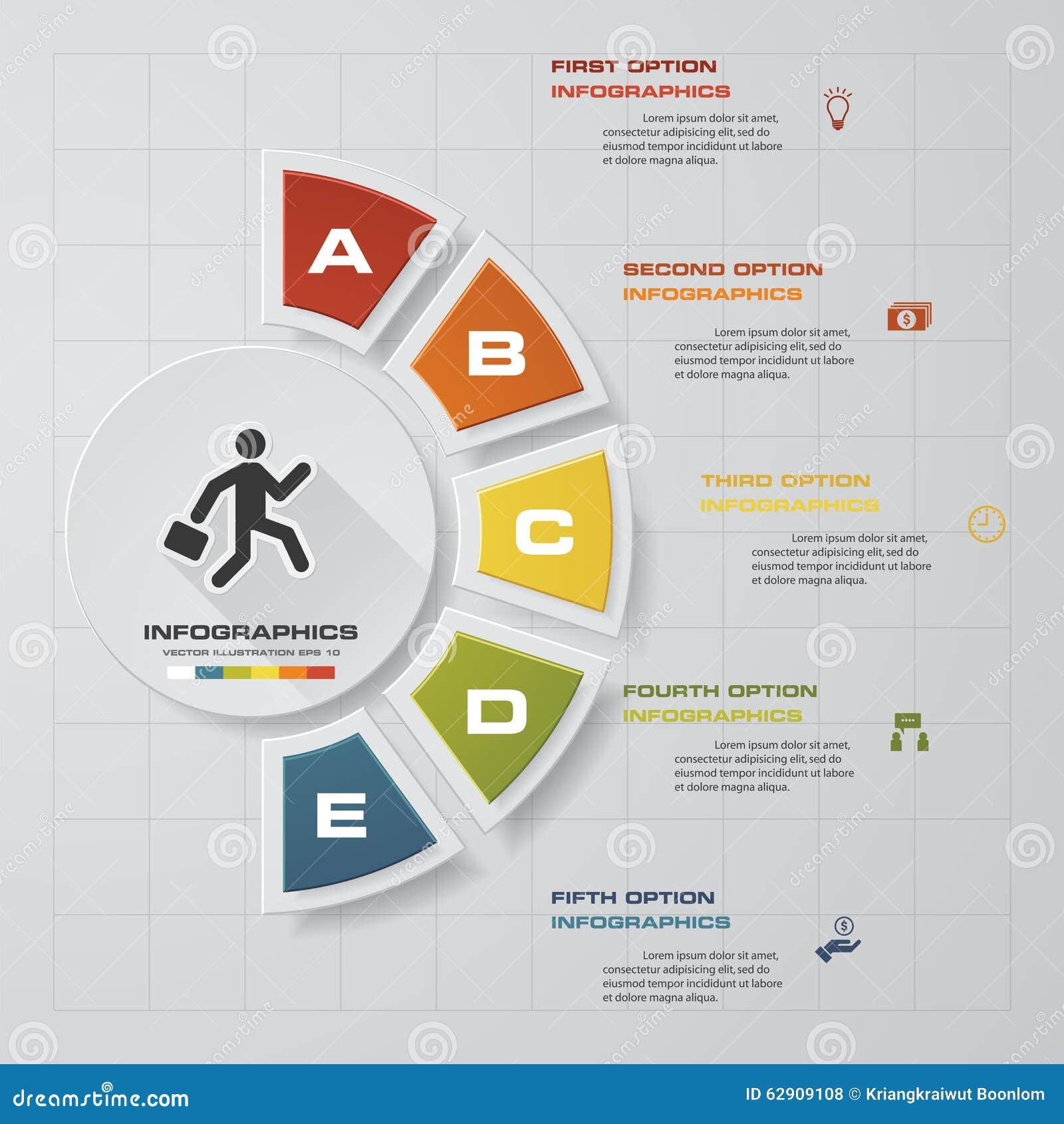Soustrayez le calibre d affaires de 5 étapes pour votre présentation