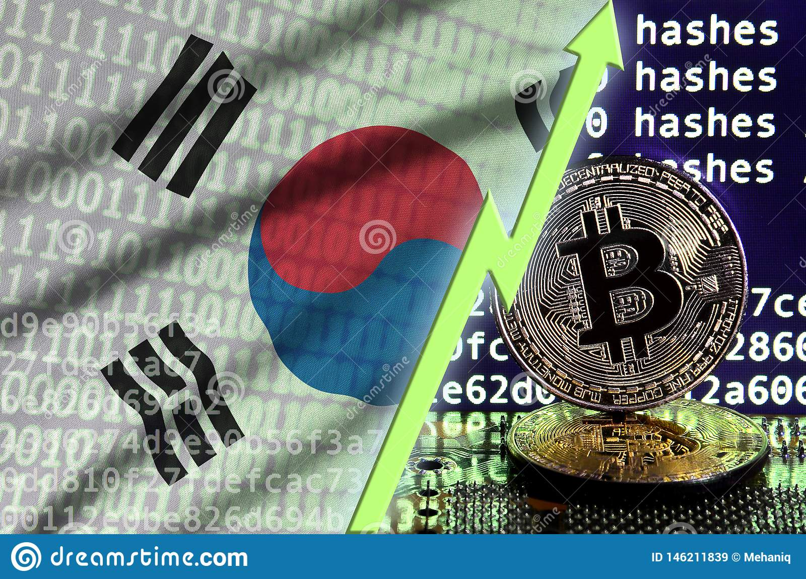South Korea flag and rising green arrow on bitcoin mining screen and two physical golden bitcoins