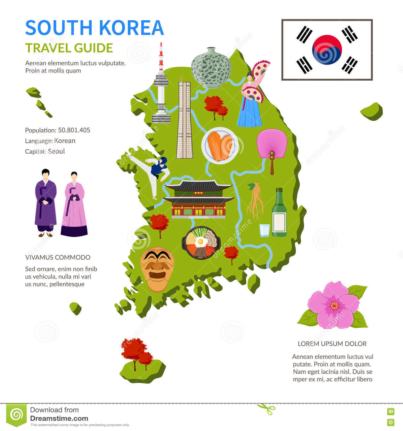 South Korea Travel Guide Infographic Poster Stock Vector Image - Us travel map poster
