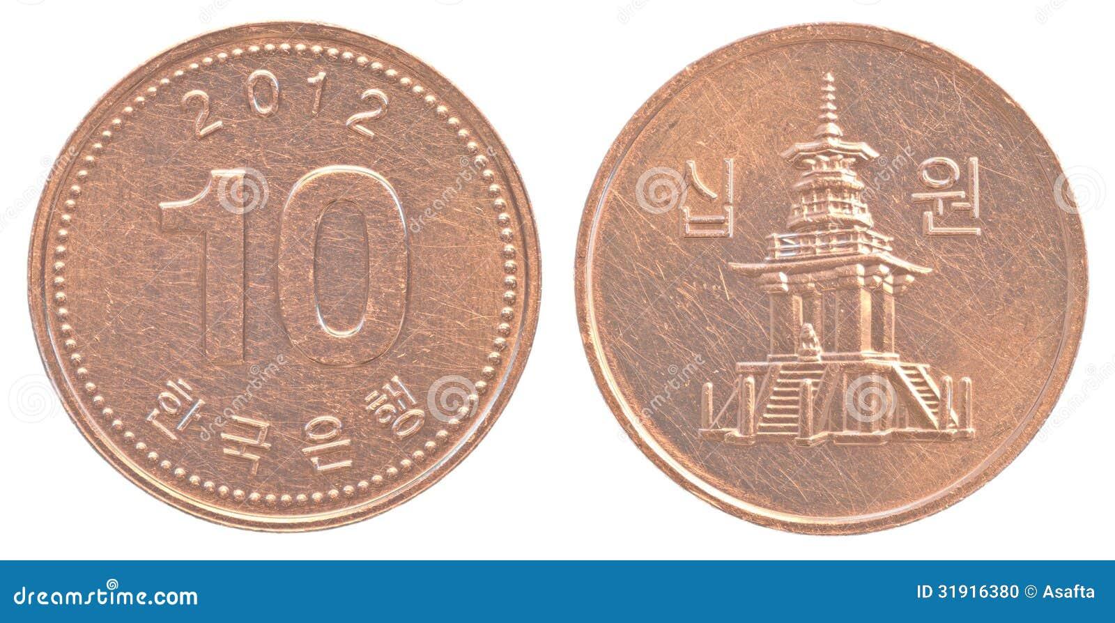 south korean won symbol