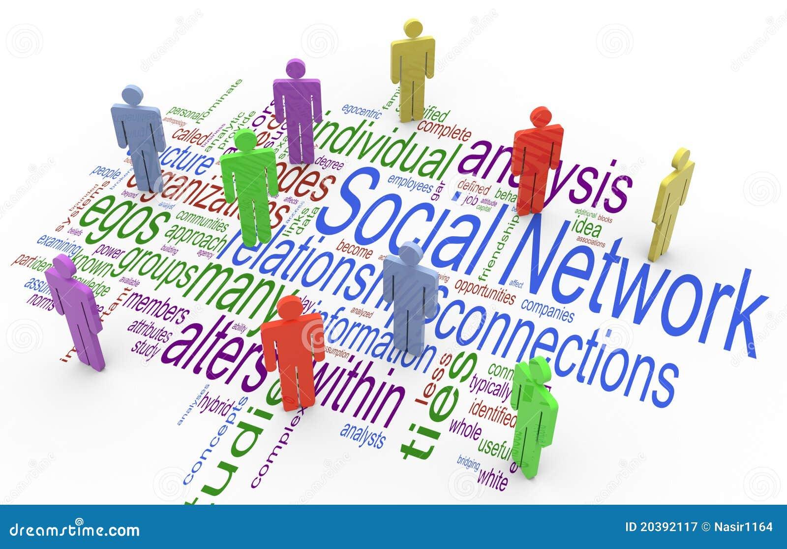 Sozialkonzept