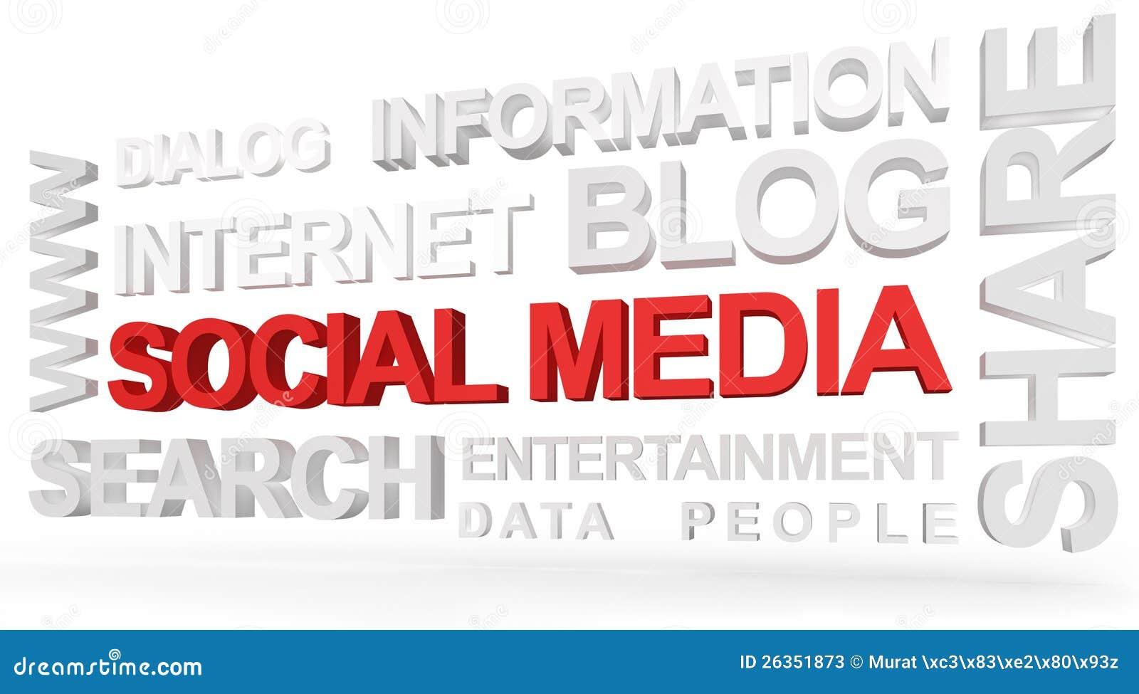 Sozialmedia in 3D