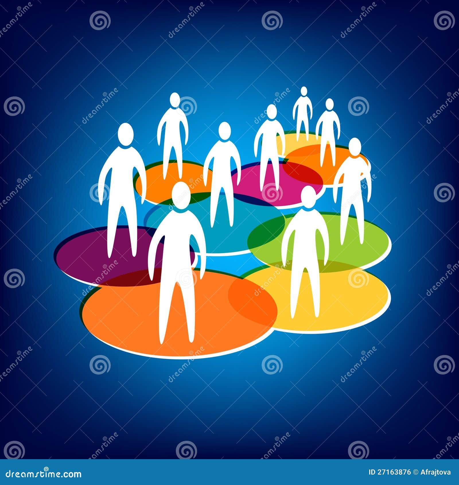 Sozialmedia und Vernetzung