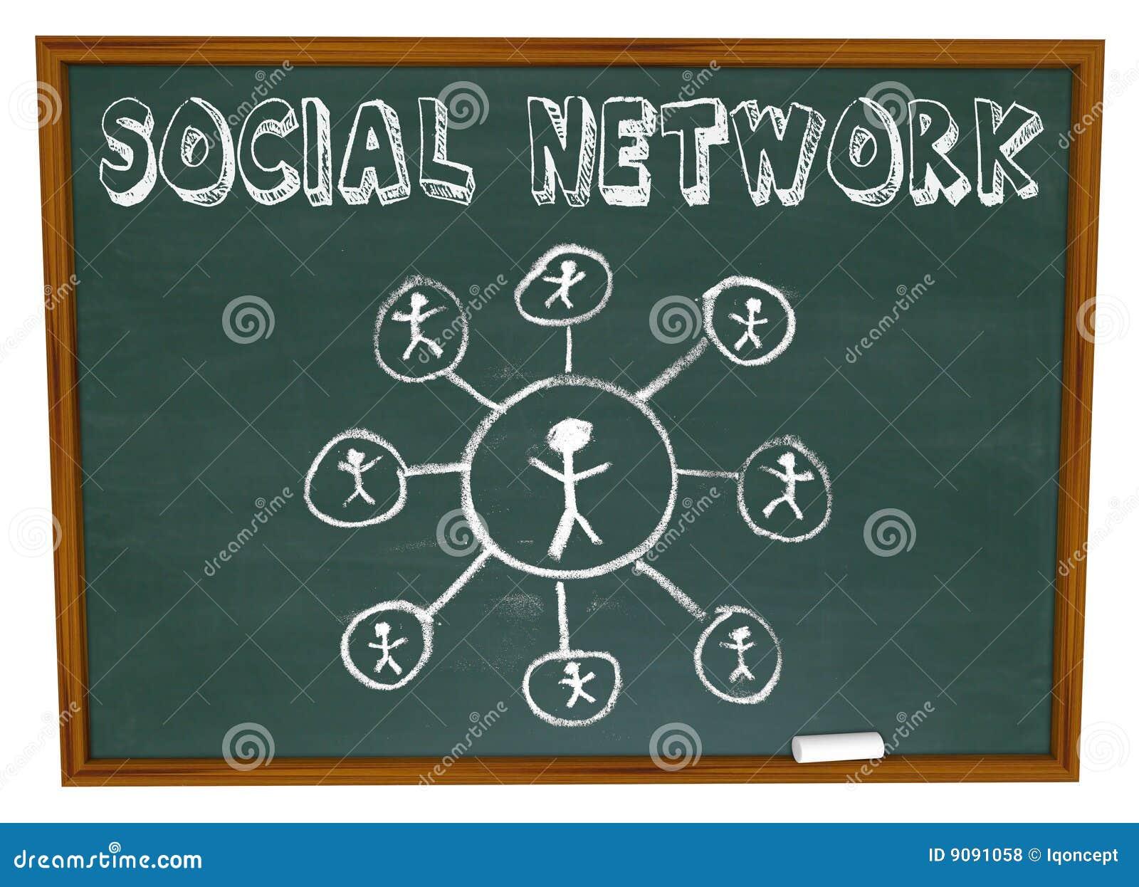 Sozialnetz - Anschlüsse auf Tafel