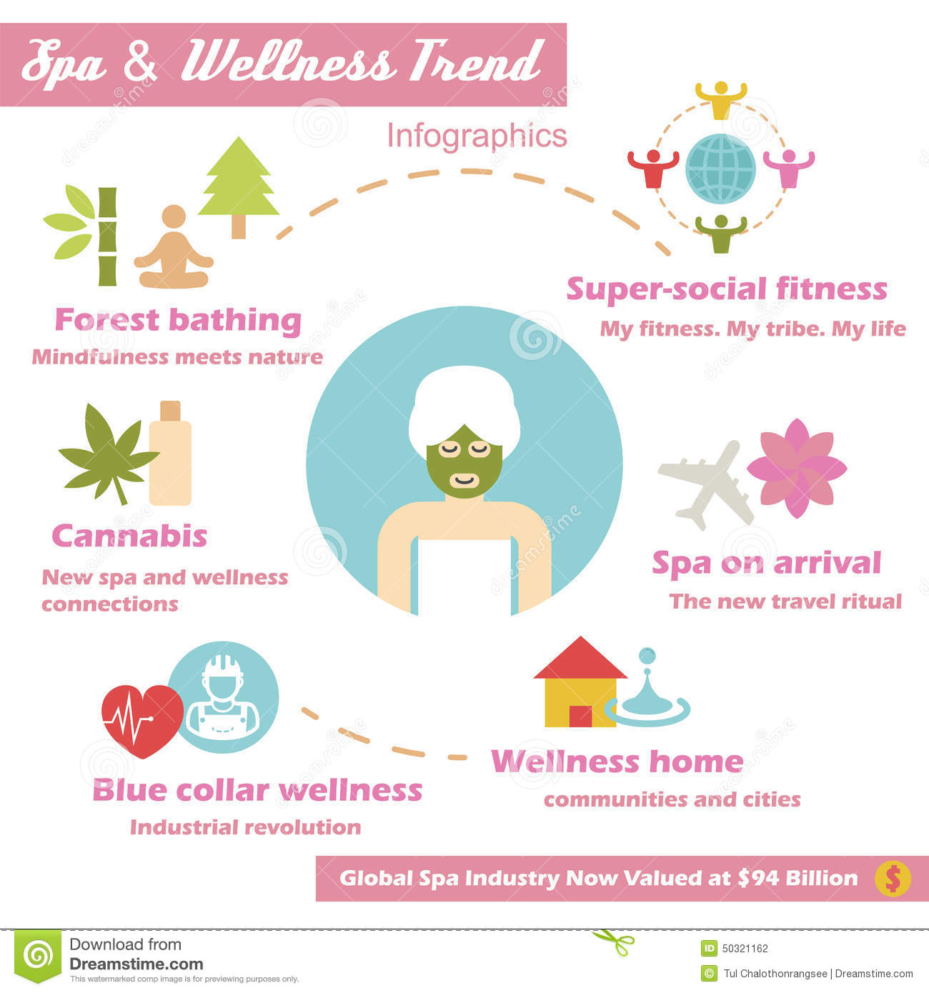 Spa And Wellness Trend Stock Vector Image 50321162