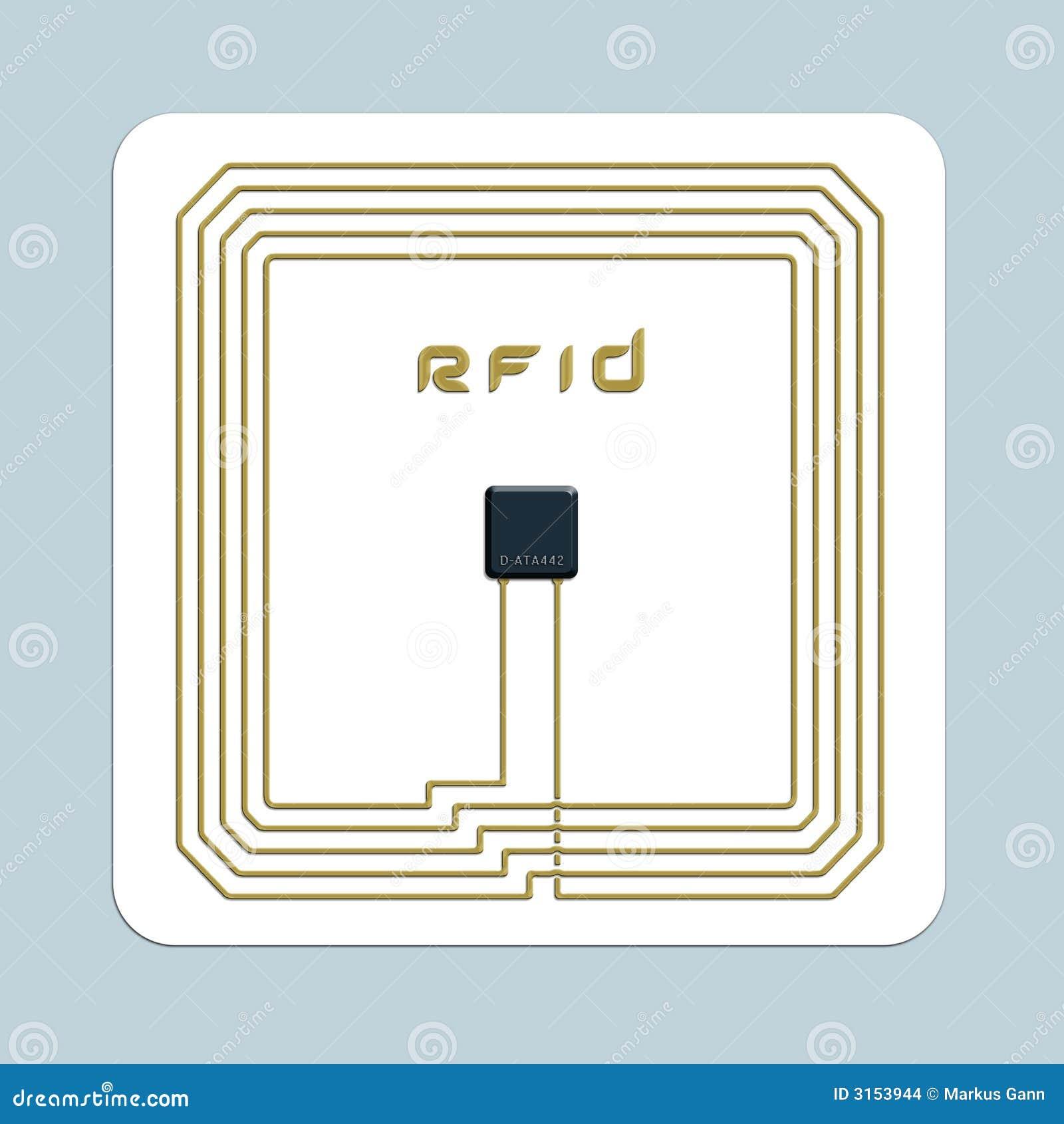 Spaander RFID