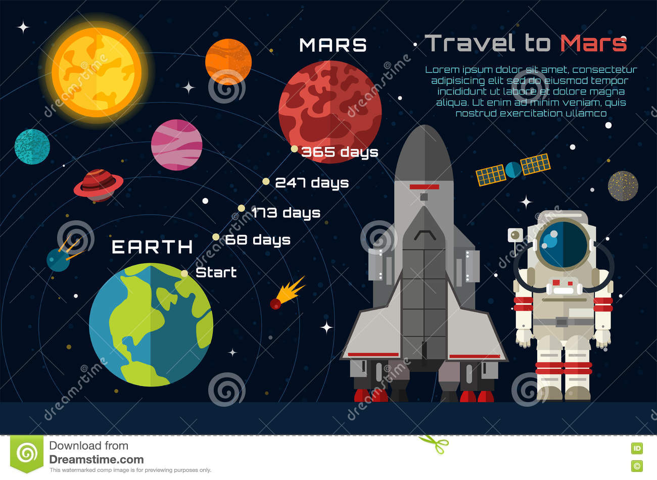 Space Travel To Mars Infographic Stock Illustration ...