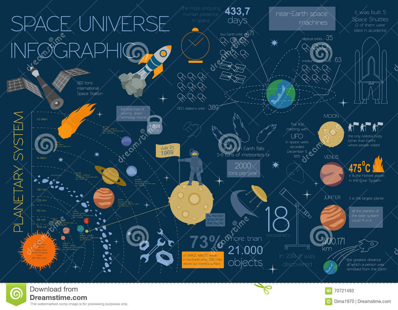 space  universe graphic design  infographic template stock
