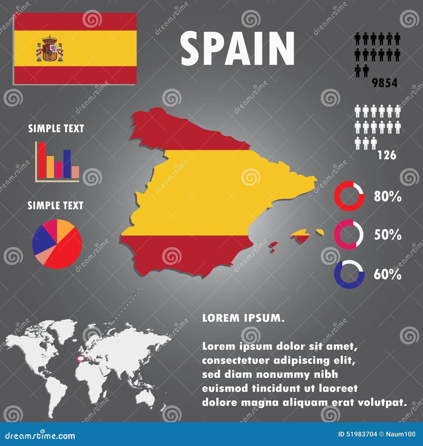 spain map infographics vector stock vector