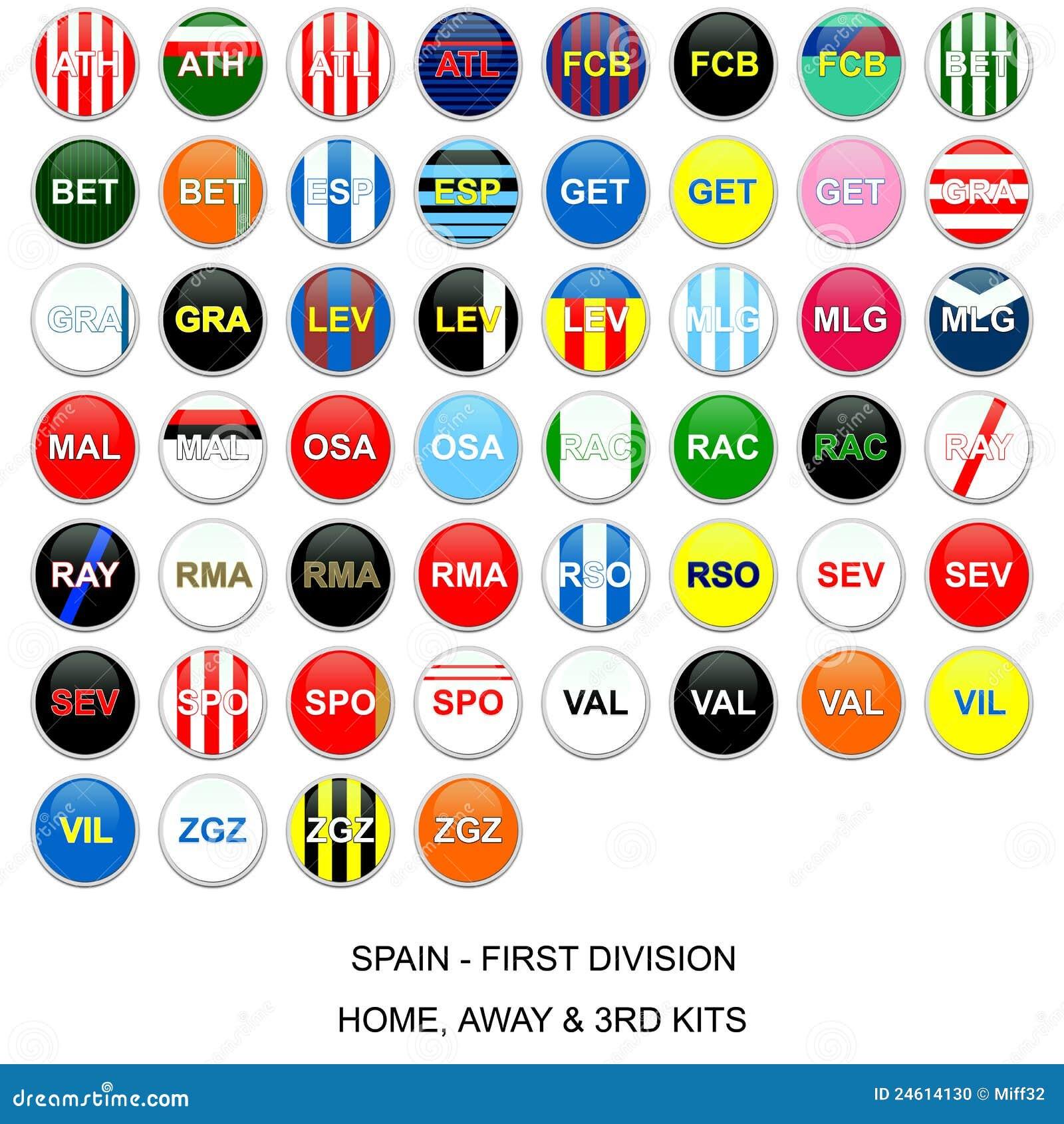 Spanische FuГџball Ligen