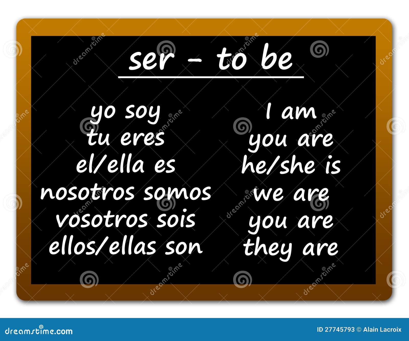 Spanish language stock illustration  Illustration of basics