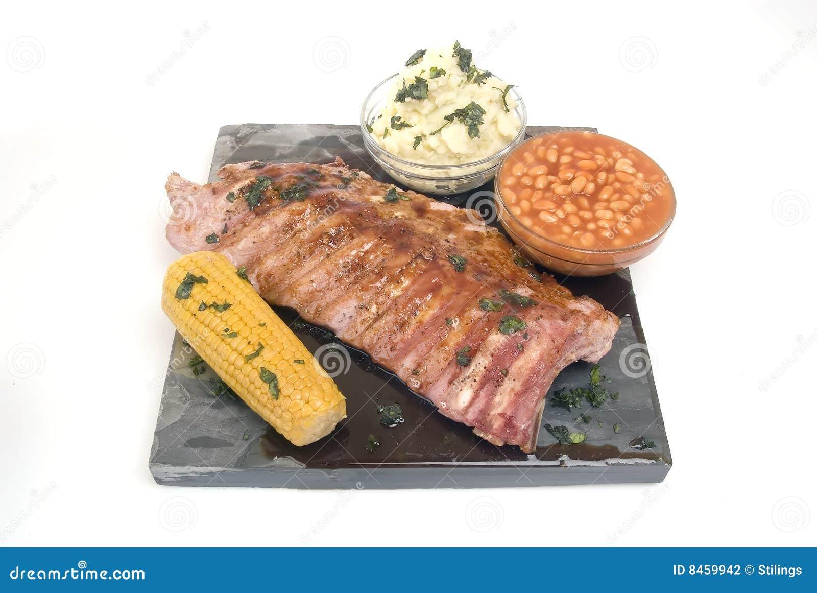 Spare för grillfestmatställestöd