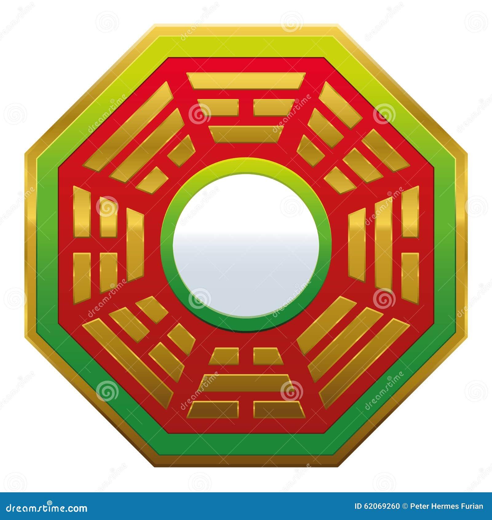 Specchio feng shui di bagua illustrazione vettoriale - Feng shui specchio ...