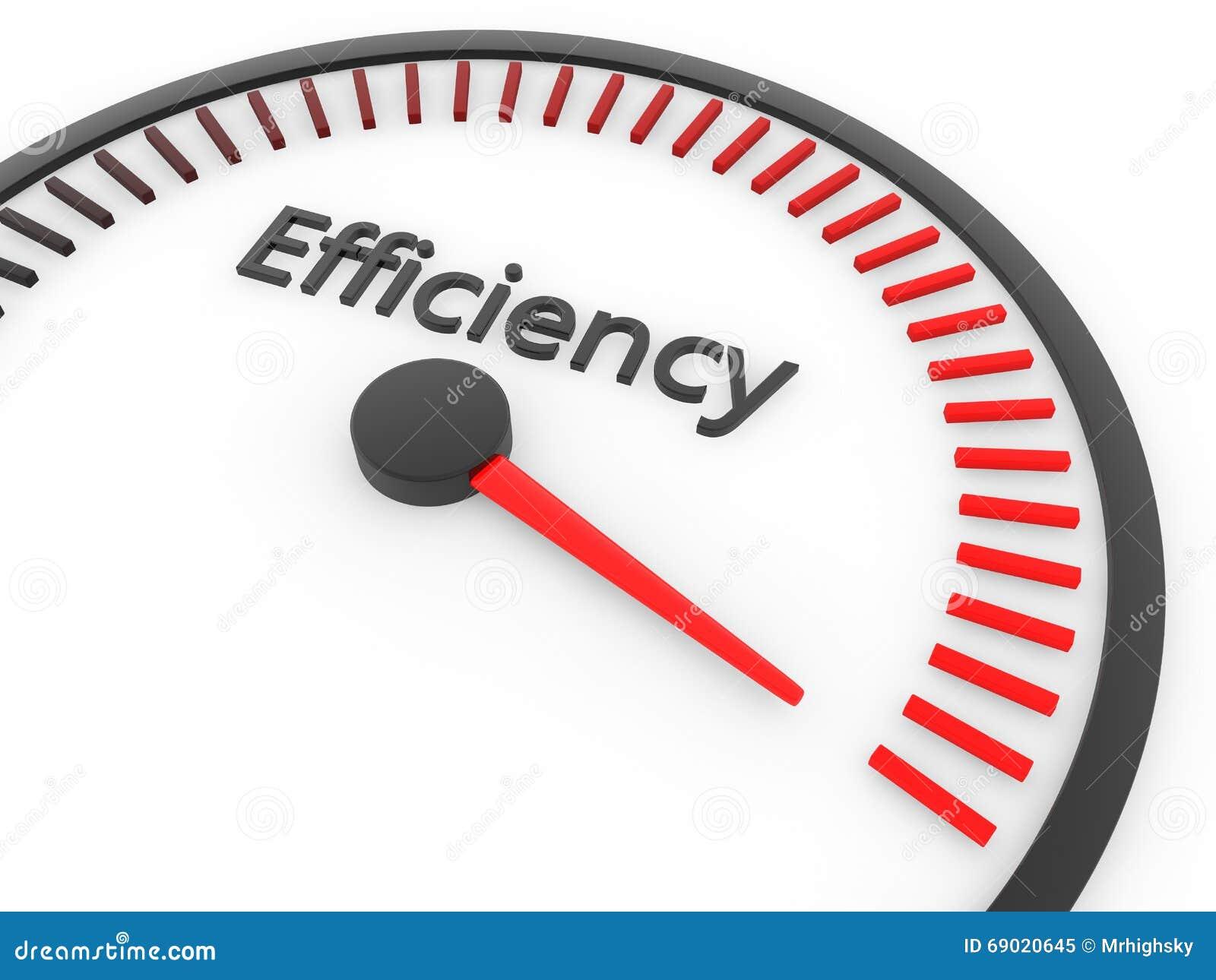 Speed meter maximum efficiency