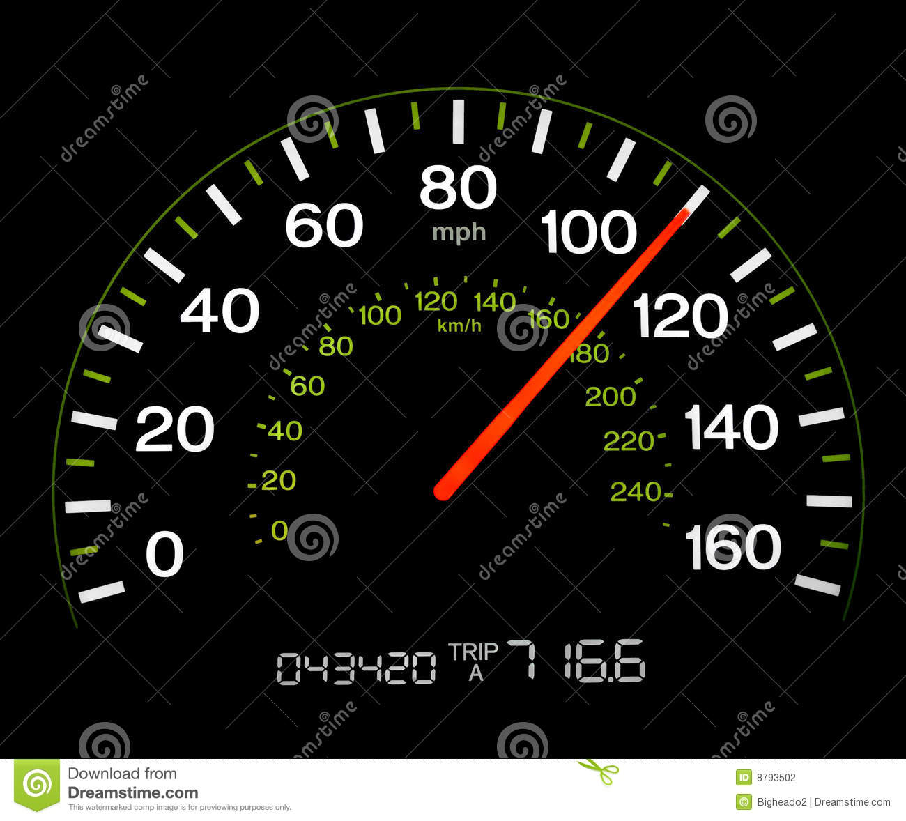 speedometer 110 mph stock photography image 8793502 clip art motorcycle pictures motorcycle clipart black and white