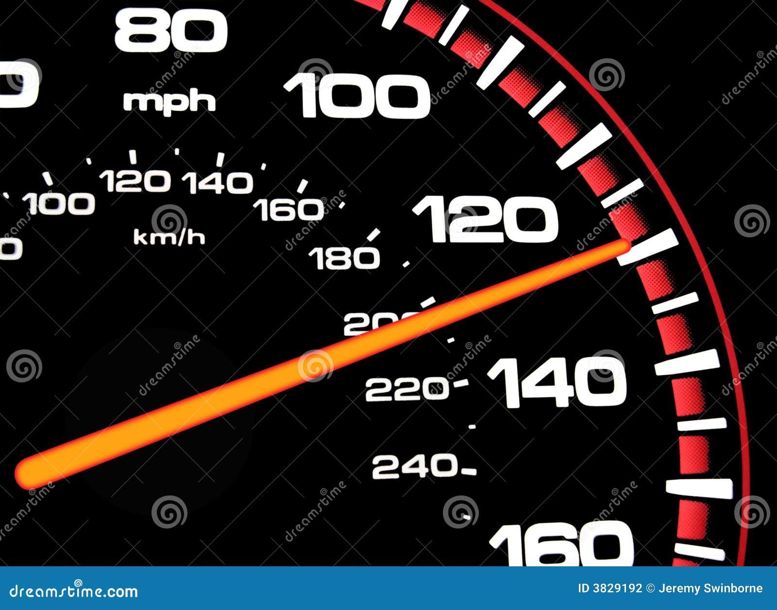 некоторое превышение скорости на 61 км что грозит обнаружилось