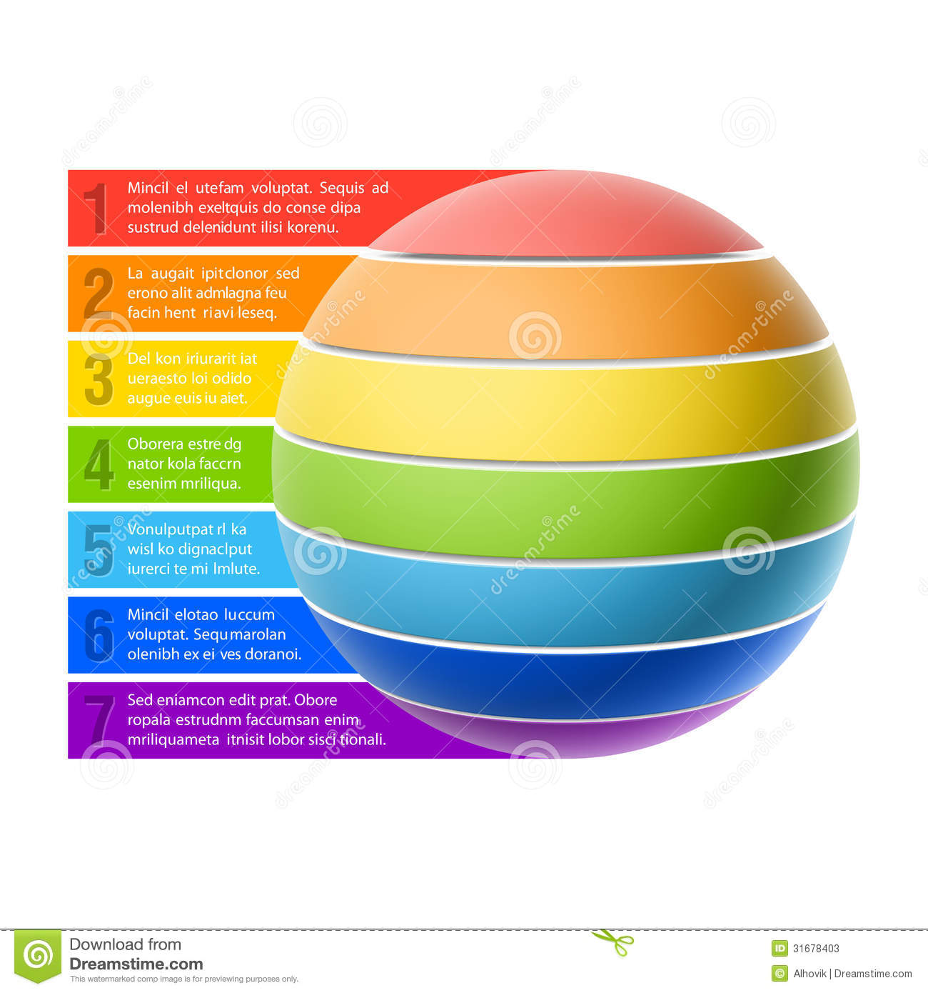 Sphere chart stock vector image of seven system graph for Sphere net template