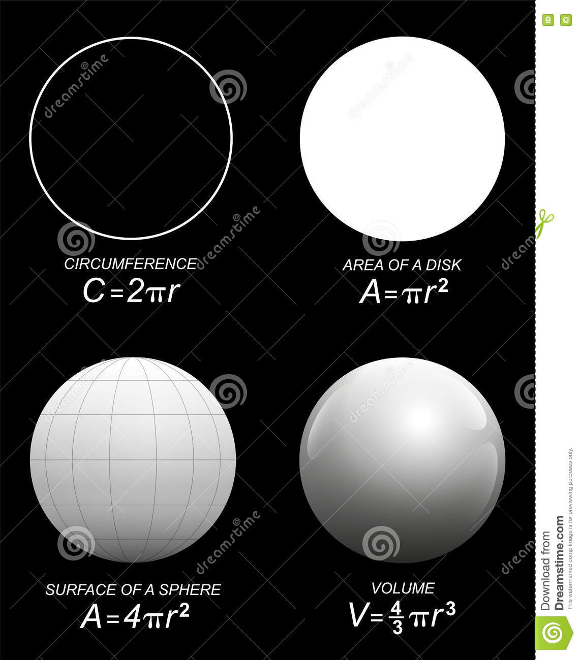 Sphere Circle Volume Surface Circumference