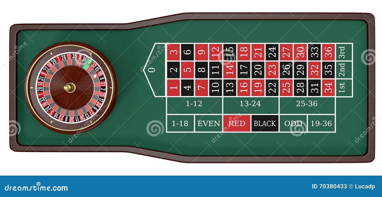 Roulette wahrscheinlichkeitsrechner