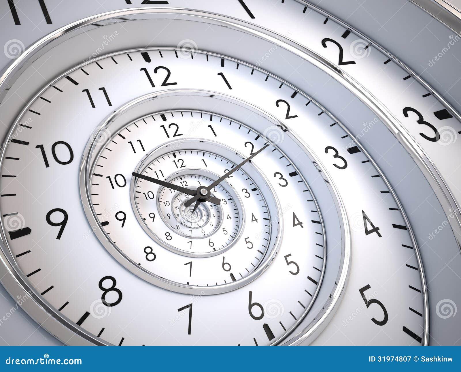 Spirale de temps d infini