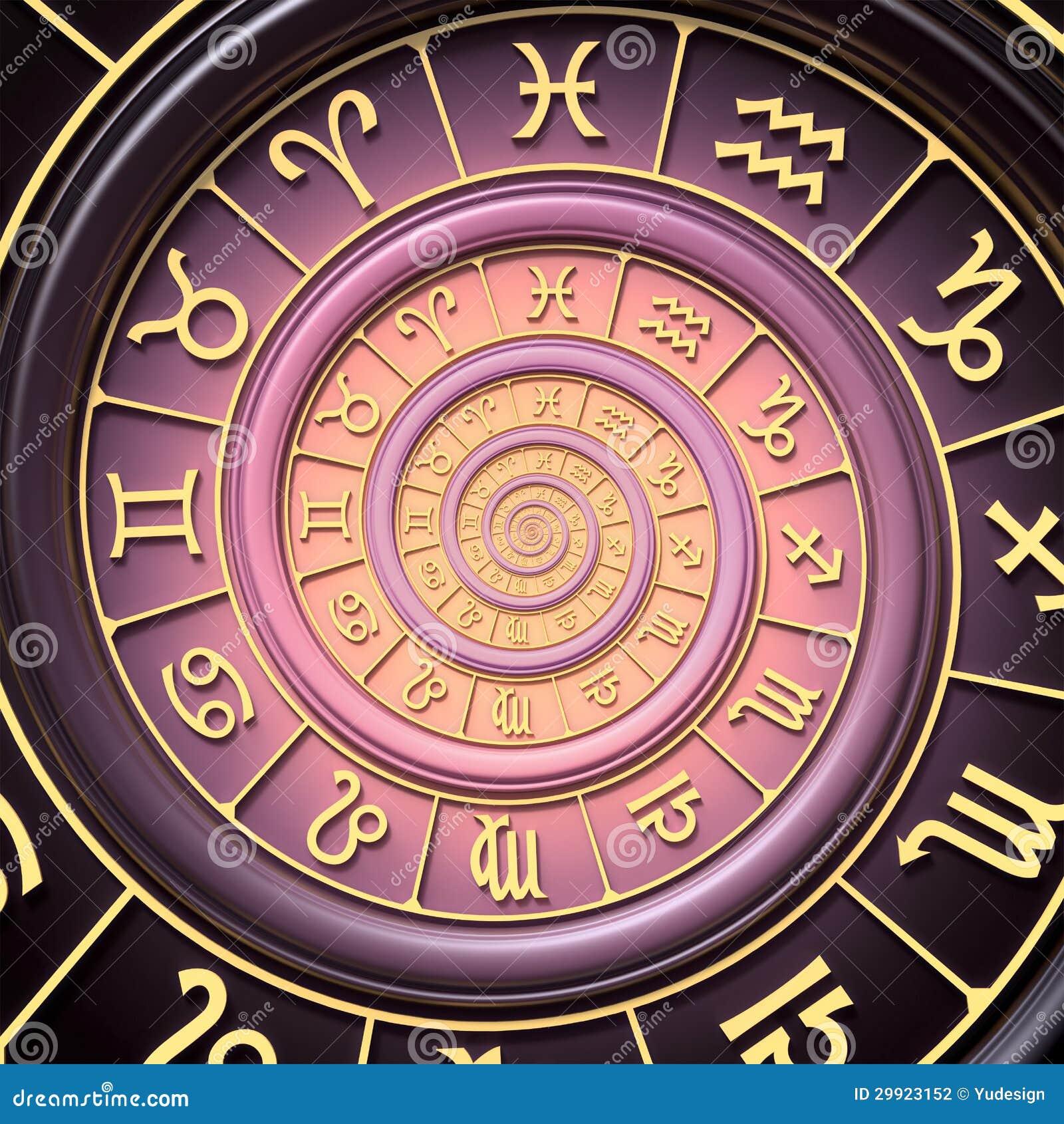 Spirale de zodiaque illustration stock. Illustration du ciel - 29923152 edd6f05b5f6