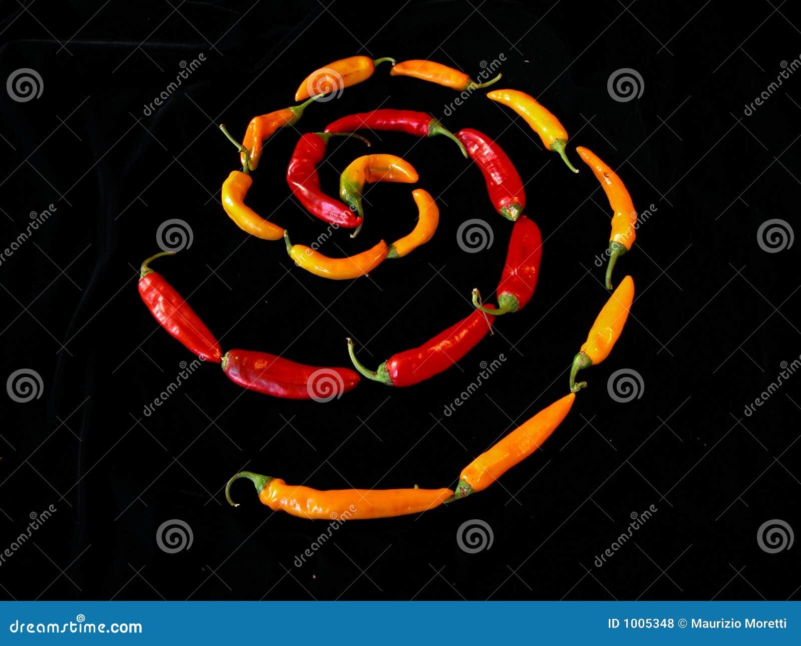 Spiralnie