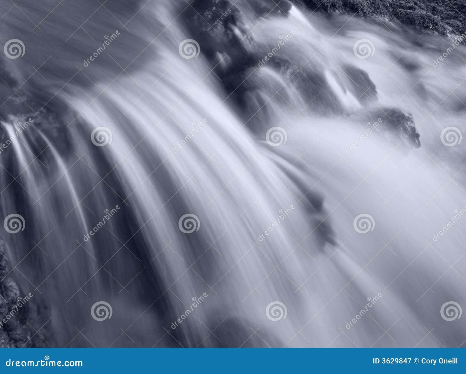 Spokojne wody