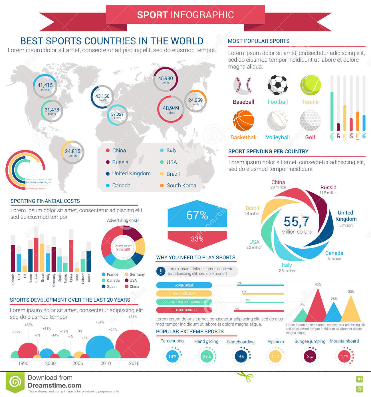 Sports infographic template with charts and map stock for Sports infographics templates
