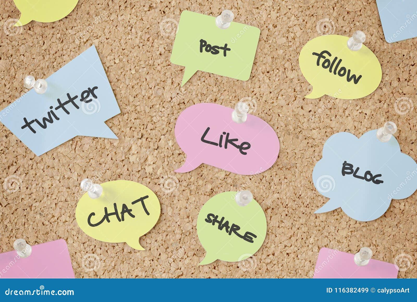 Spracheblasen mit Social Media-Konzepten auf Pinboard