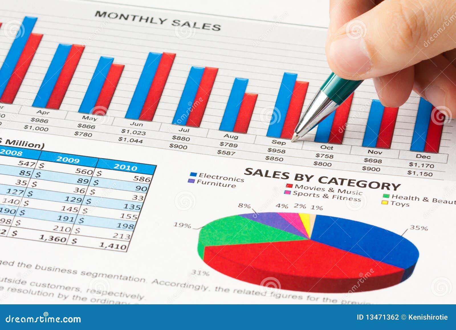 Sprawozdanie roczne sprzedaże