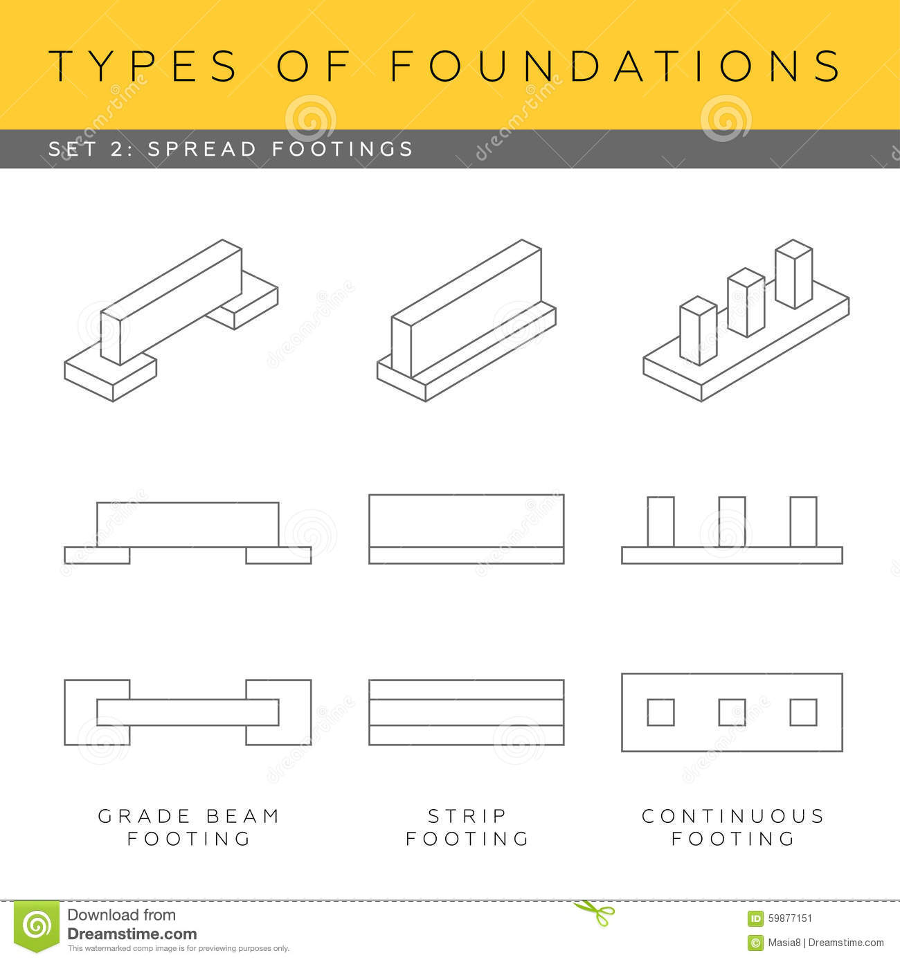Spread foundations stock illustration image of column Foundations types