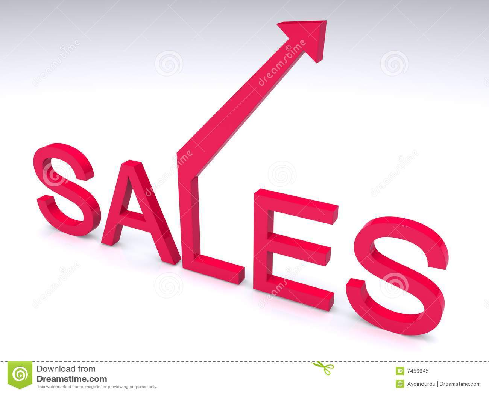 Sprzedaże