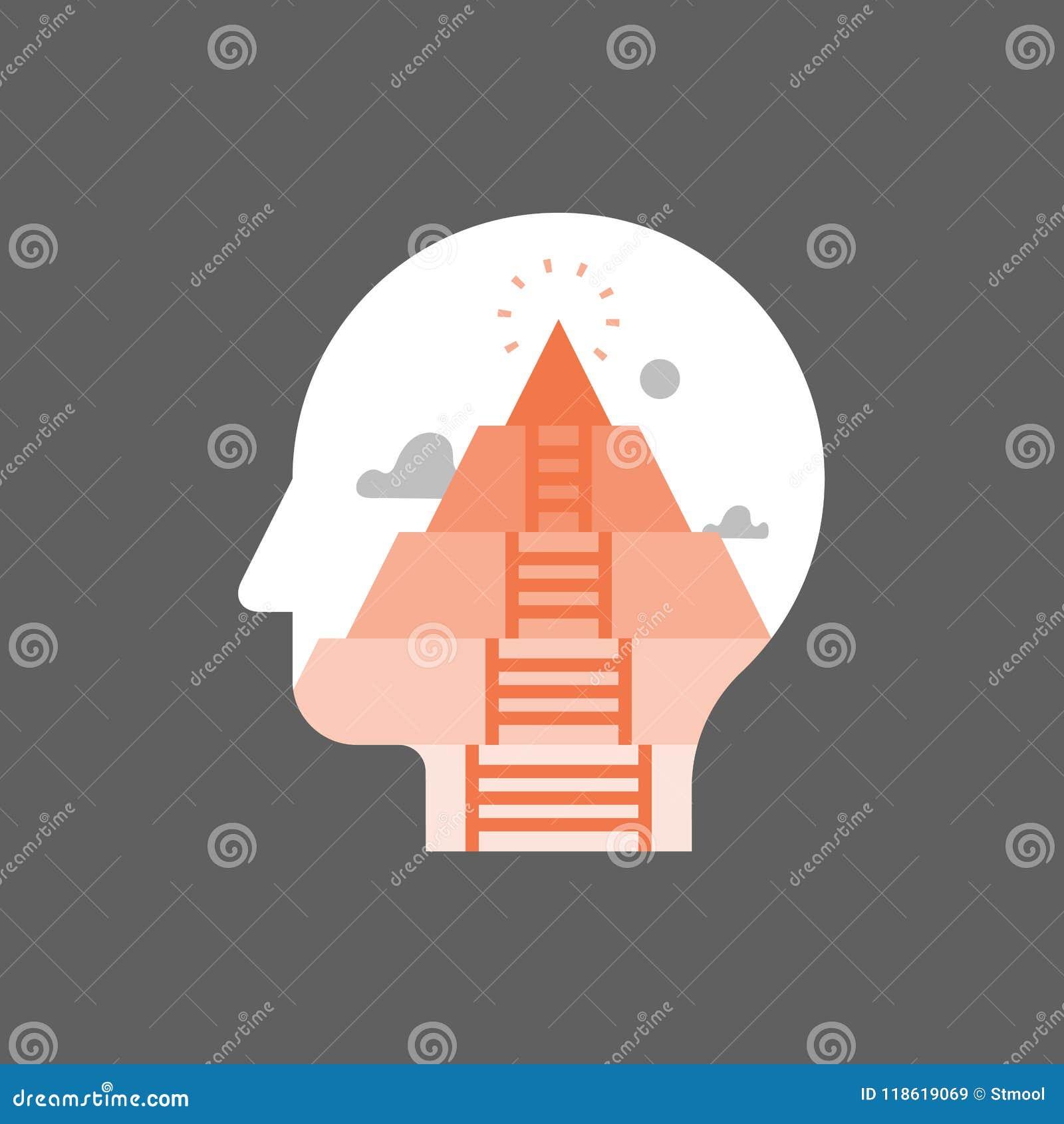 Sself-Bewusstsein, Pyramide des menschlichen Bedarfs, Psychoanalysekonzept, Geistesentwicklungsstadium, Selbstverwirklichung, per