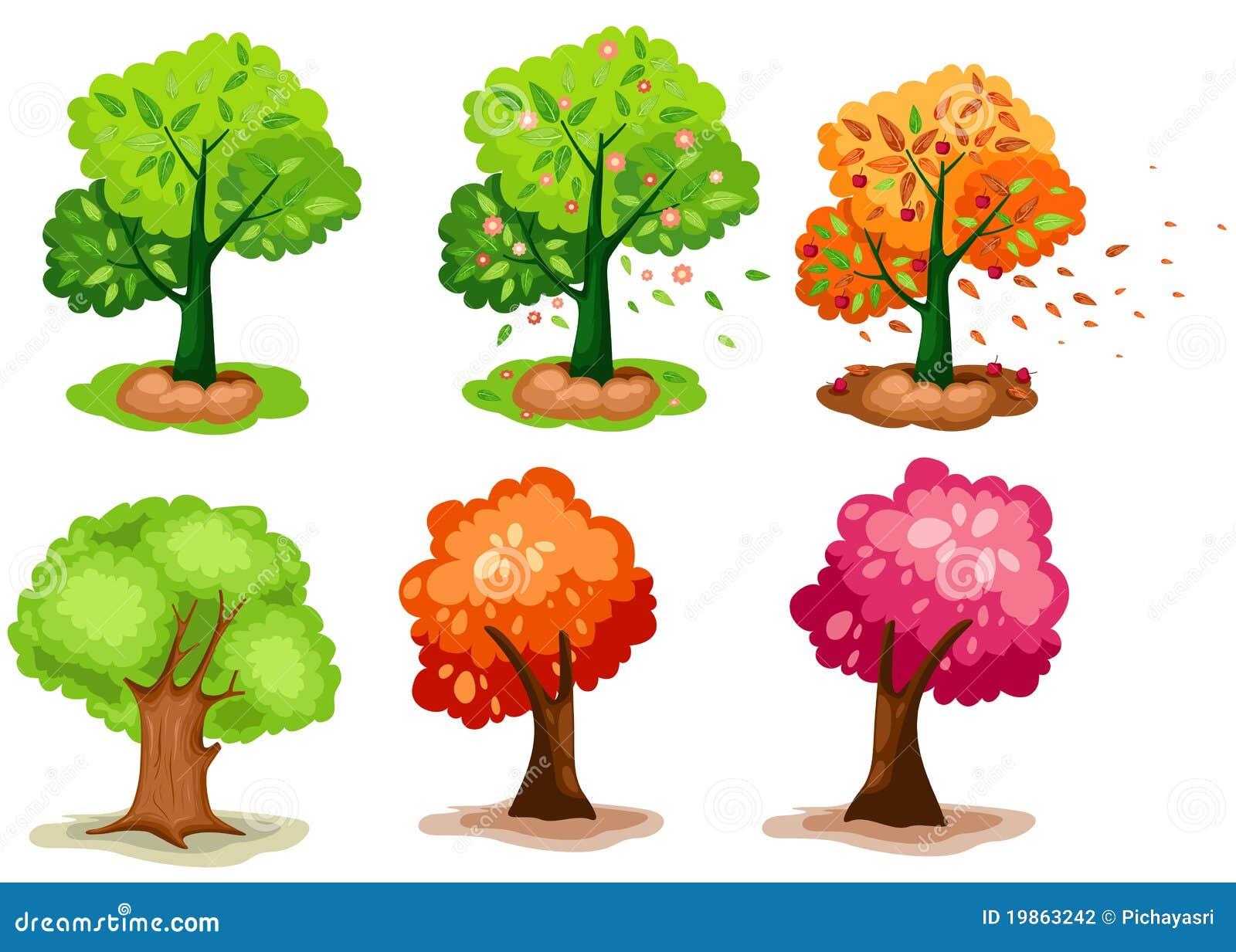 Ställ in treen