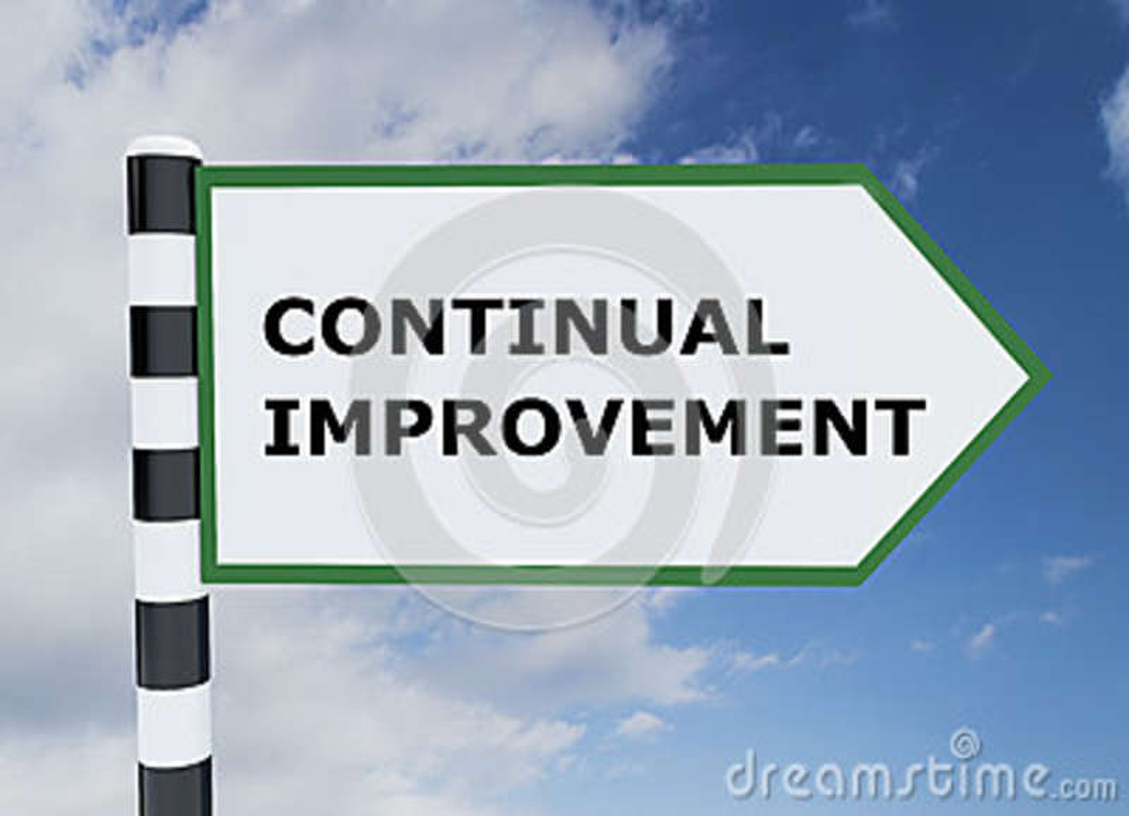 Ständigt förbättringsbegrepp