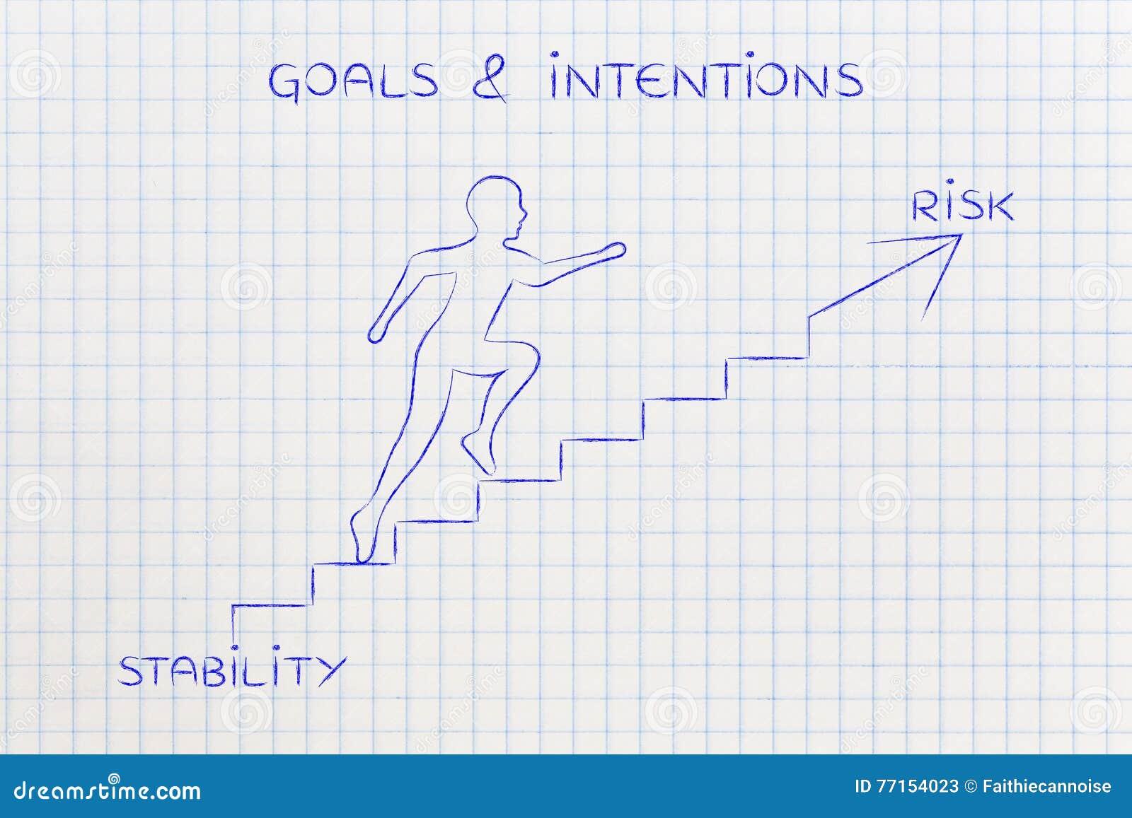 Stabilité ou risque, métaphore s élevante d escaliers d homme