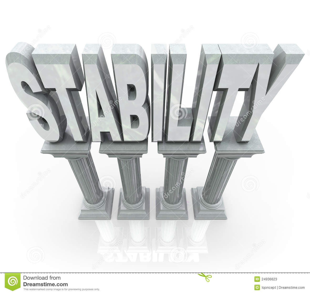 Stability Word Columns... Word Stability