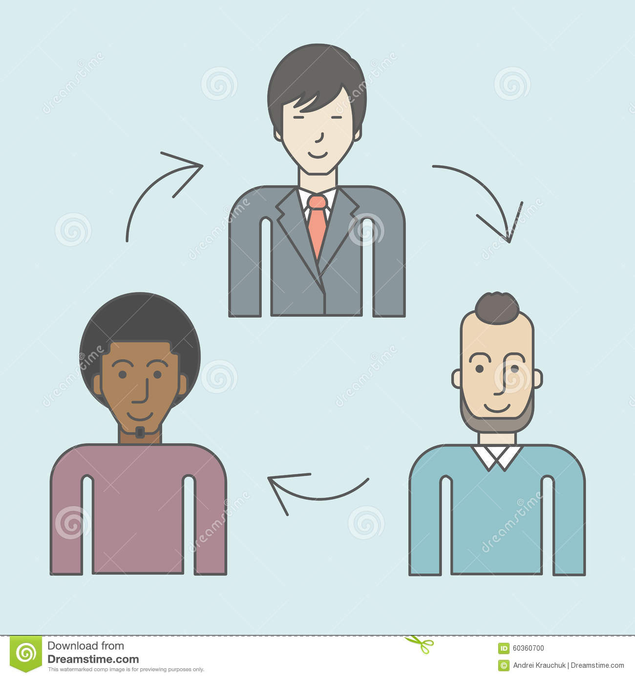 a discussion of employee retention and turnover in the united states If your employee retention rate is low and employee turnover is high,  if you do not select a country we will assume you are from the united states.