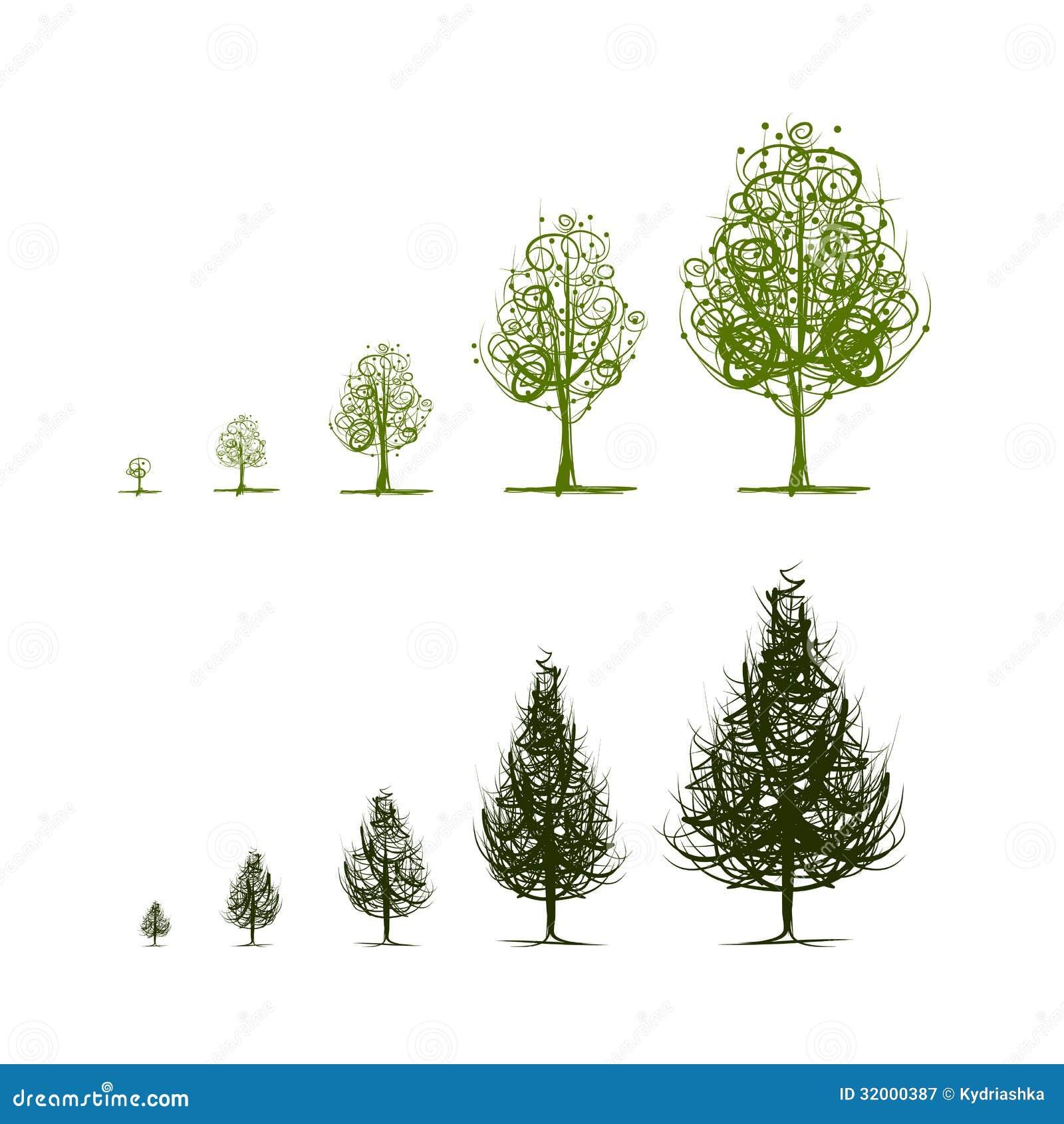 Christmas Tree Farming Business Plan