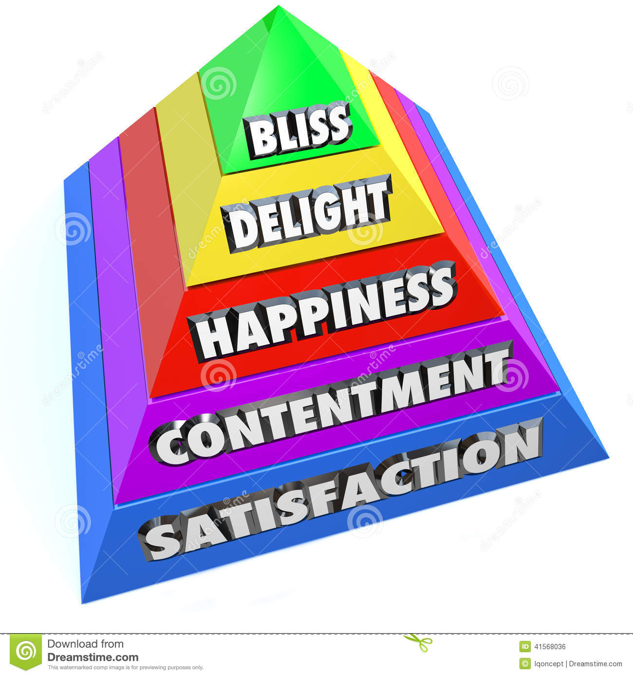 Happiness vs Contentment?!