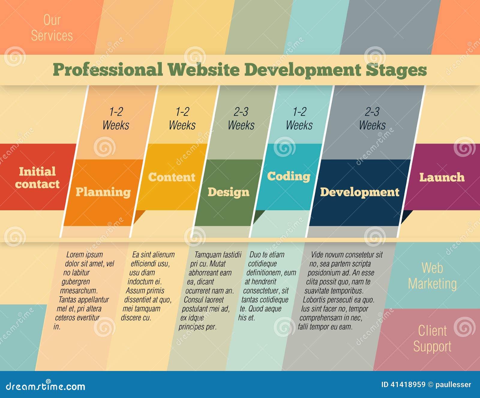 how to plan a website design
