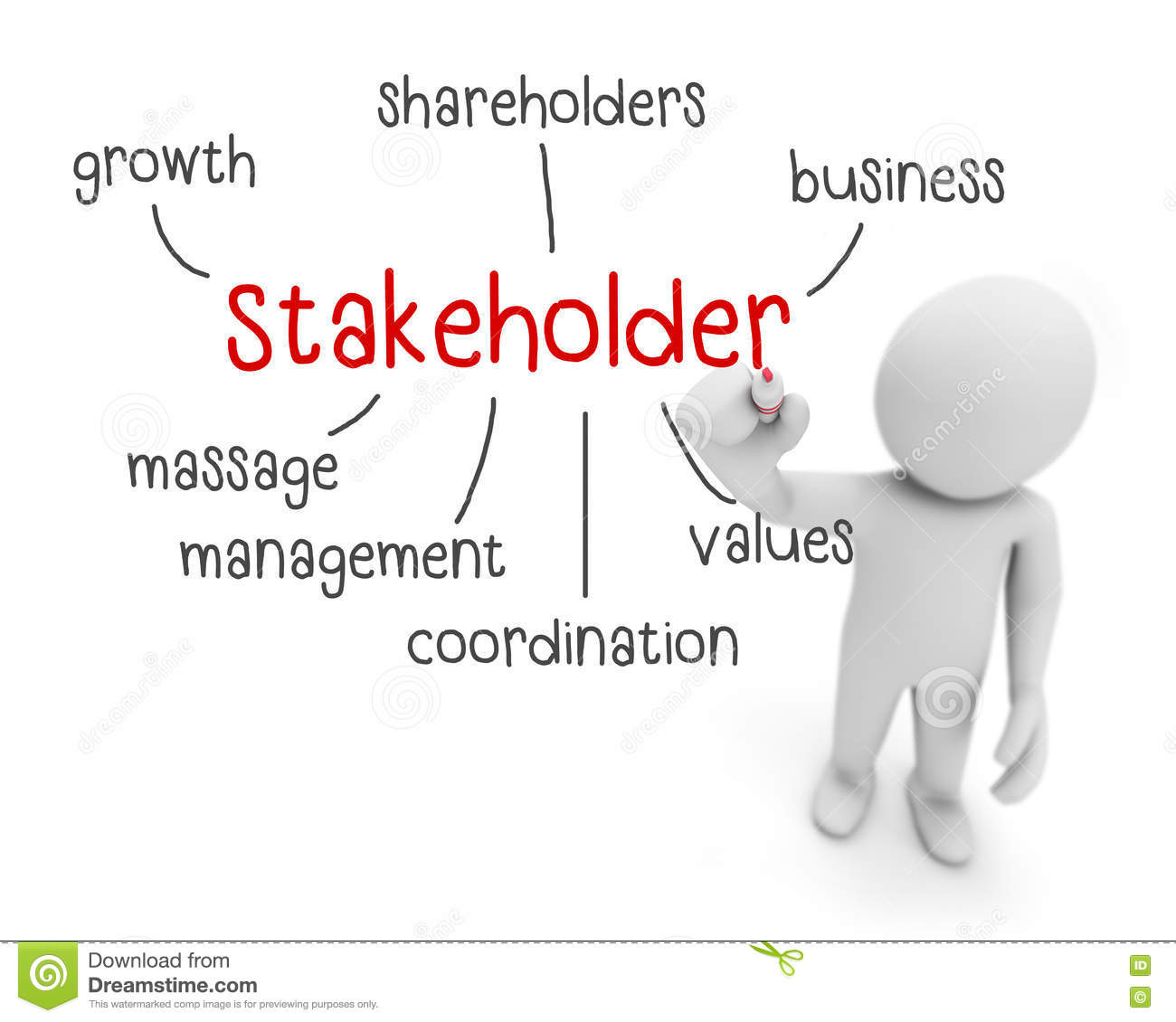 stakeholders 3 The stakeholder theory is a theory of organizational management and business ethics that addresses morals and values in managing an organization it was originally detailed by ian mitroff in his book stakeholders of the organizational mind, published in 1983 in san francisco.