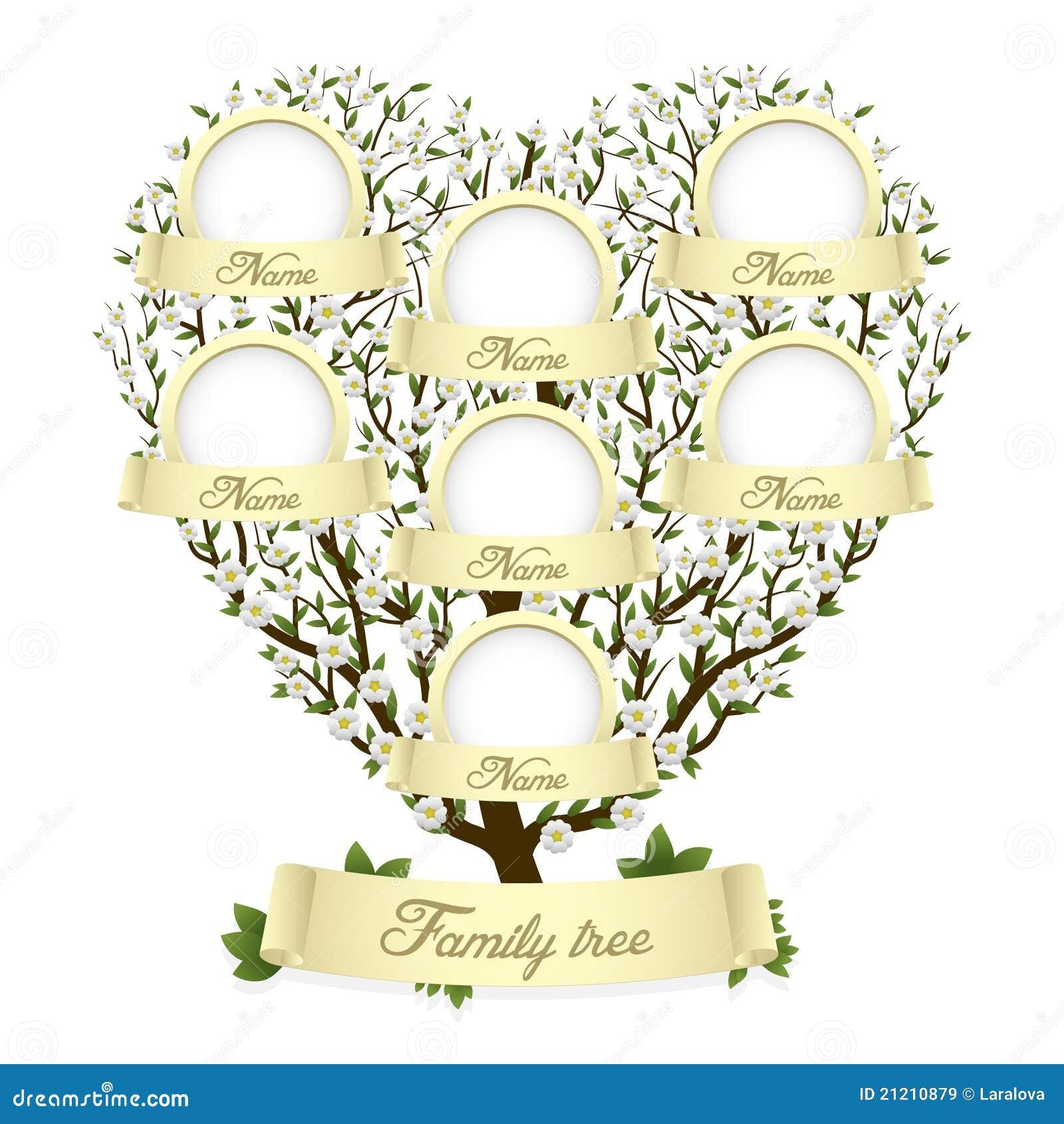 Stamboom In Hartvorm Royalty Vrije Stock Afbeeldingen